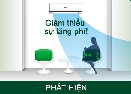 Su Lang Phi Trong Doanh Nghiep