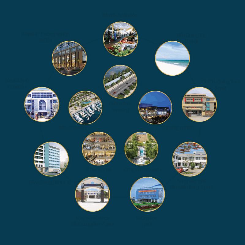 Tiện ích ngoại khu dự án Ba Đồn Euro Village