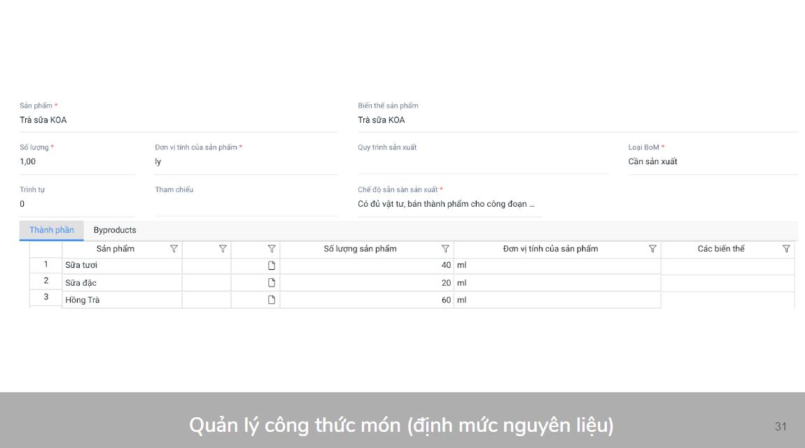 Dinh Muc Nguyen Lieu