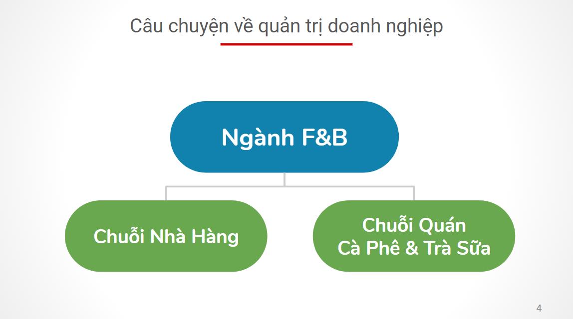 Phan Mem Quan Ly Nganh F&b