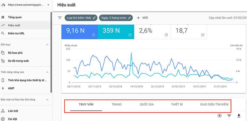 Tính năng hiệu suất trong Google Search Console