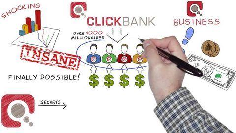 Kết quả hình ảnh cho Clickbank là gì