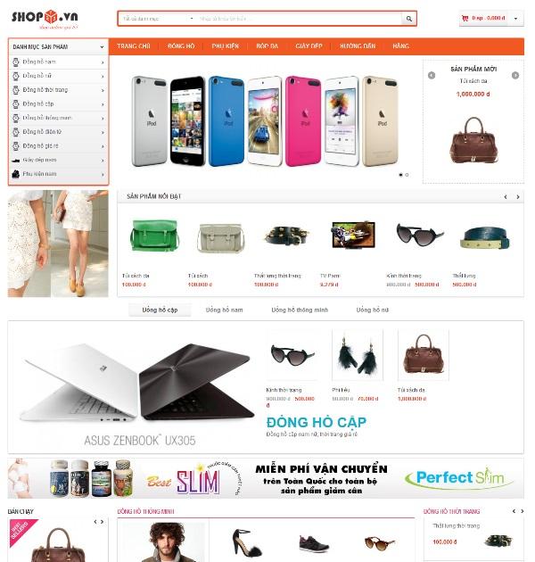 Lightbox là gì, ATPWeb.vn - Khởi tạo ngôi nhà Online.