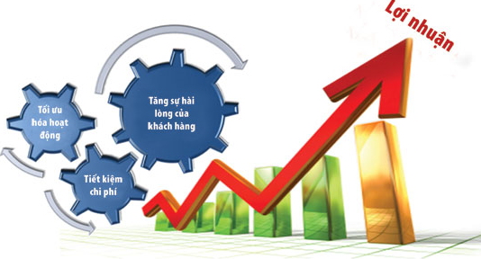 Những yếu tố cần thiết để quản lý hoạt động kinh doanh online hiệu ...