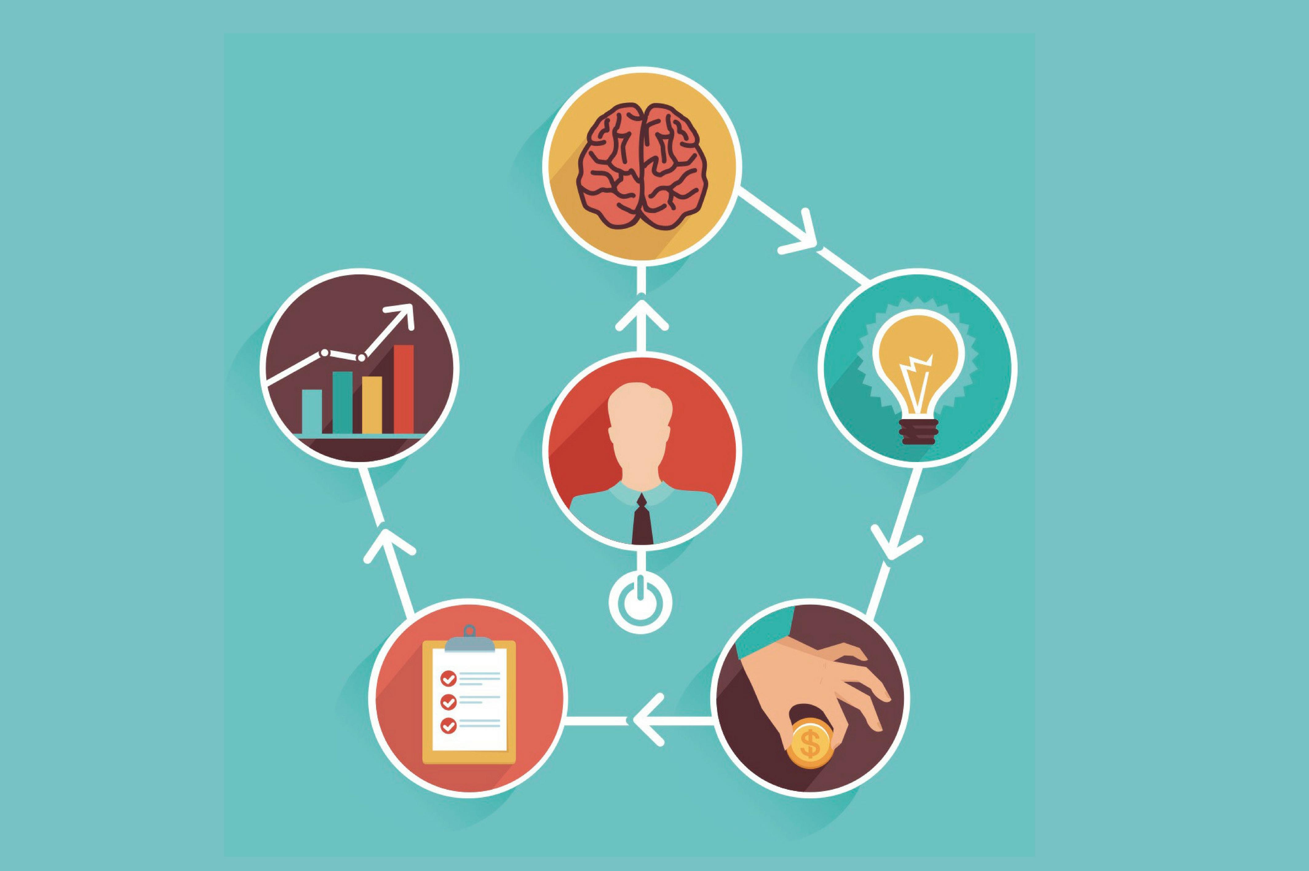 Phương pháp xác định khách hàng mục tiêu chính xác