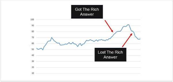 Rich Snippets là gì?