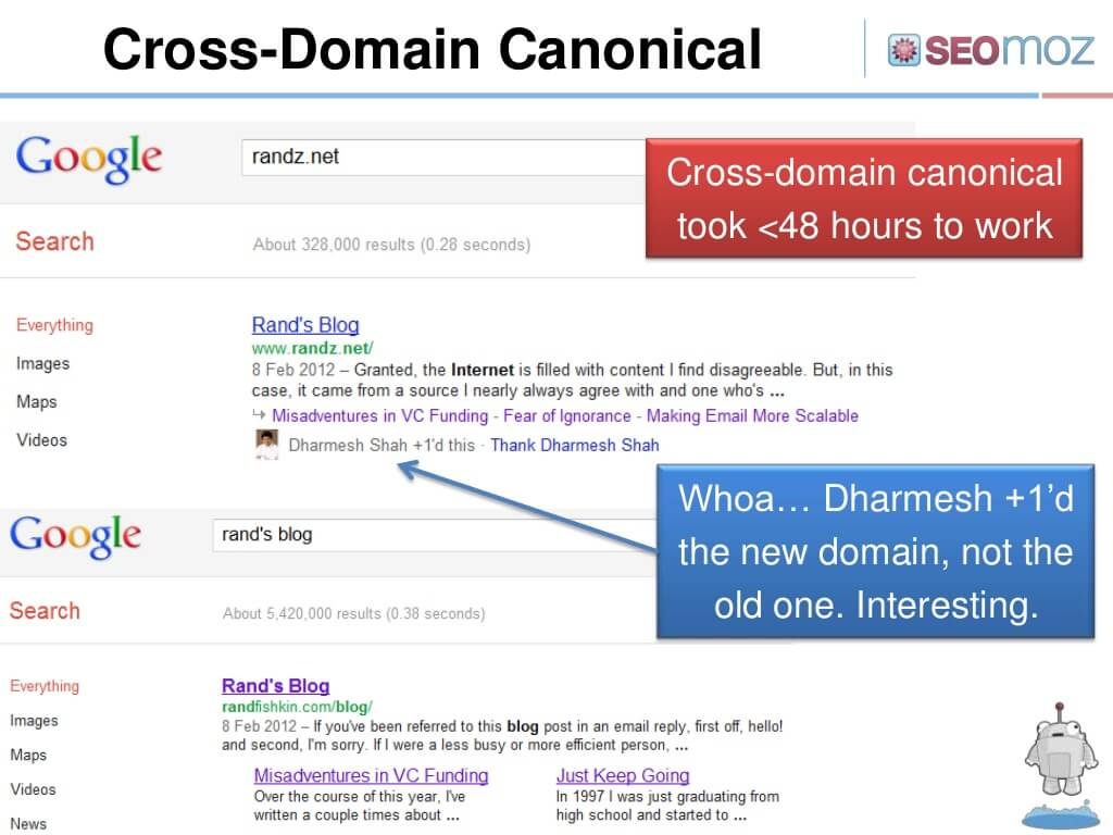 Dùng cross-domain Canonical