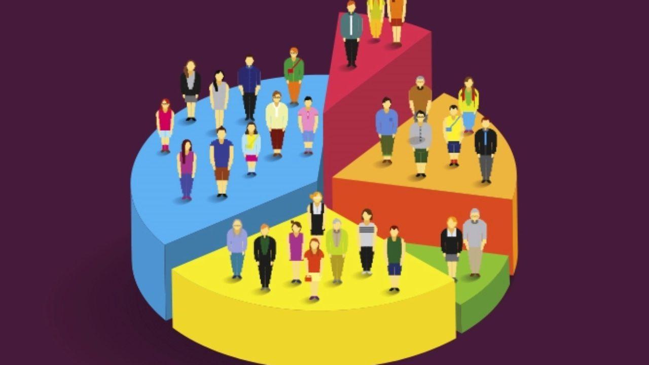 Xác định khách hàng mục tiêu quan trọng thế nào?