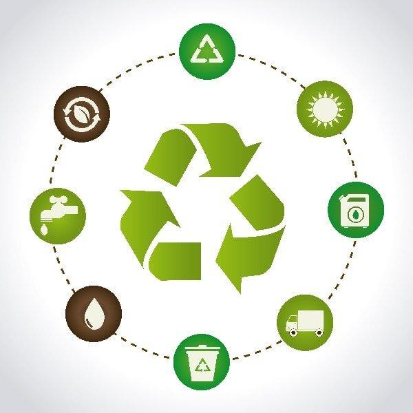 Thành tố cốt lõi của Green Marketing là gì?