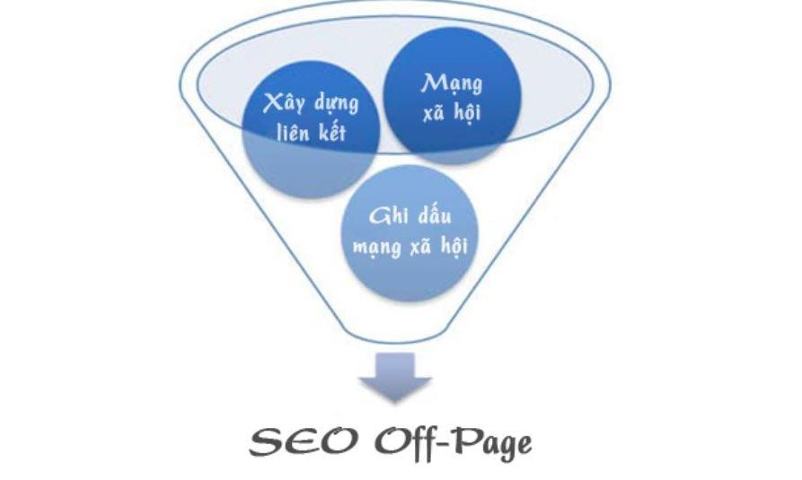 seo offpage là gì hình ảnh 2