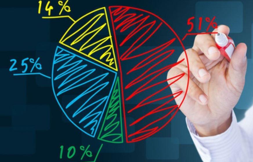 market share là gì hình ảnh 1