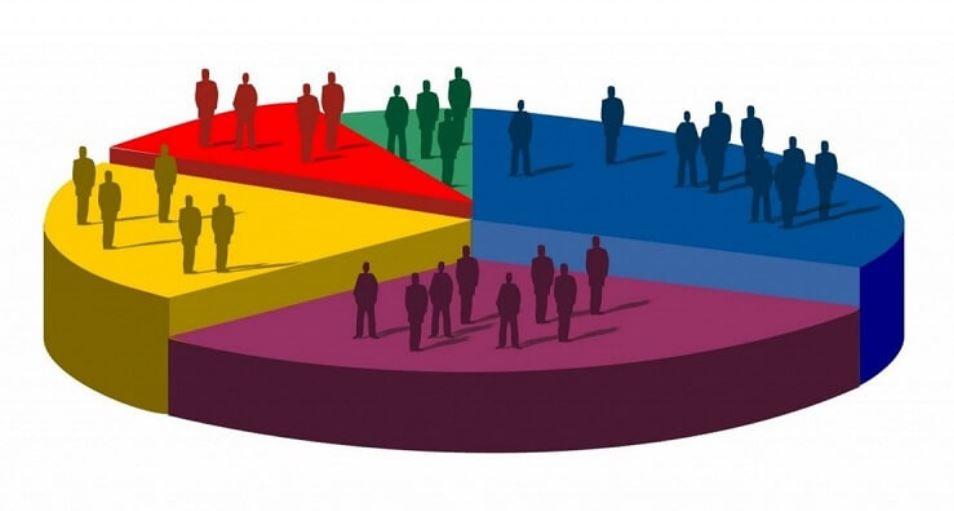 market share là gì hình ảnh 2